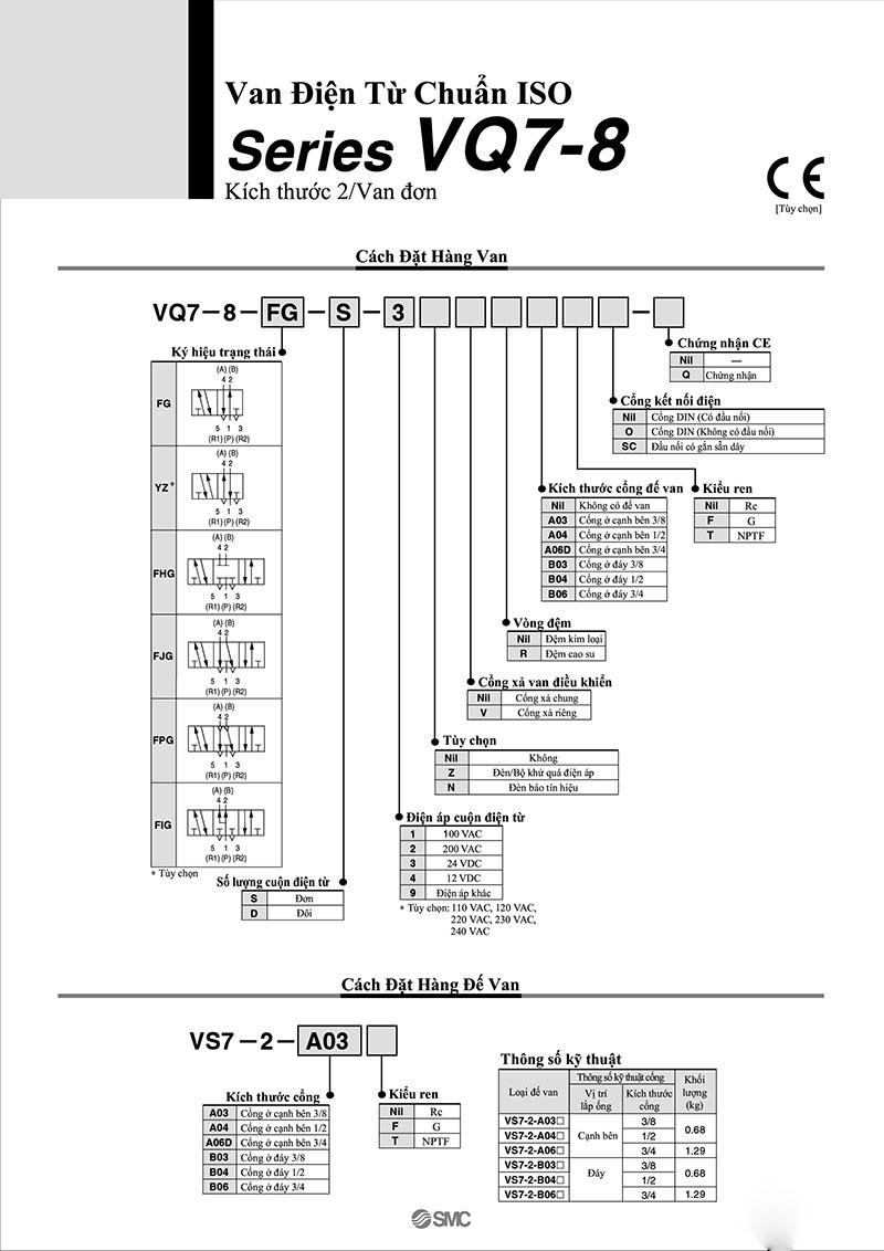 Van dien tu chuan iso series VQ7 8 2