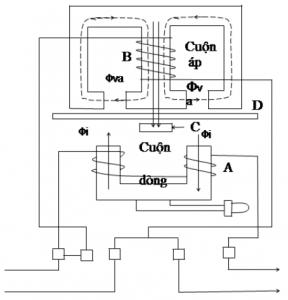 Nguyên lí hoạt động công tơ điện