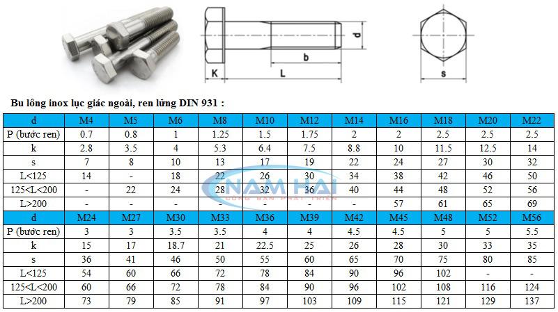 Thông số kỹ thuật bu lông inox ren lửng DIN 931